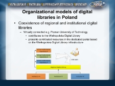 Network of Digital Libraries in Poland as a Model for National and International Cooperation