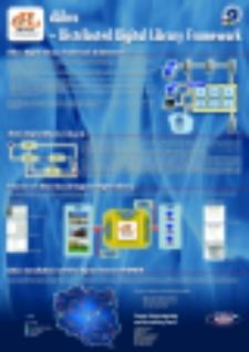 dLibra - Distributed Digital Library Framework