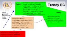 Metody prezentacji obiektów cyfrowych. Wprowadzenie