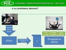 Metody prezentacji publikacji cyfrowych: z doświadczeń zebranych w czasie rozwoju systemu dLibra