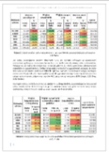 Przyjaciele bibliotek cyfrowych 2017. Raport z analizy źródeł ruchu w wybranych polskich bibliotekach cyfrowych